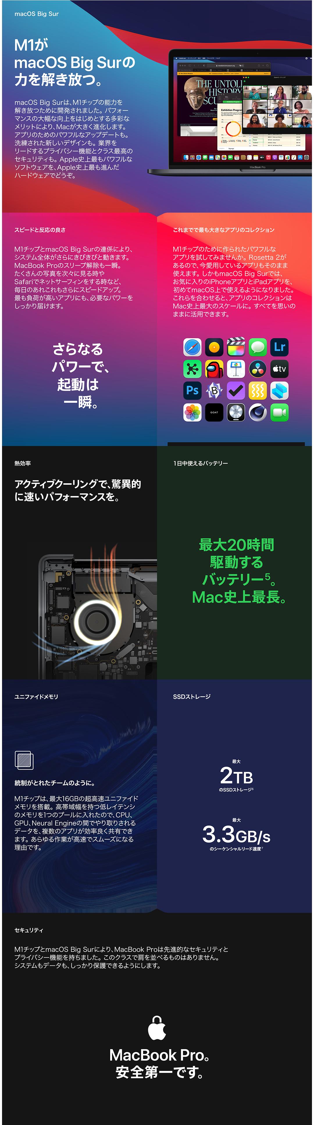 macOS Big Sur/ M1がmacOS Big Surの力を解き放つ。