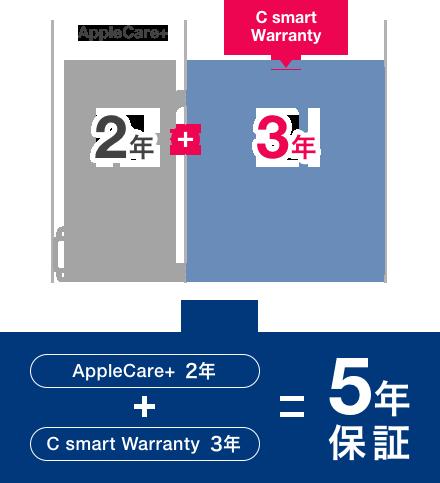 C smart Warranty iPad、iPhone、Apple Watchの場合