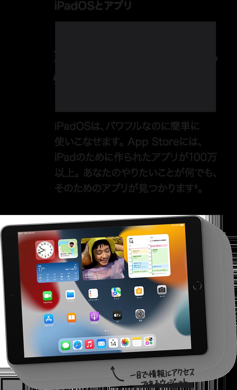 IOSとアプリ