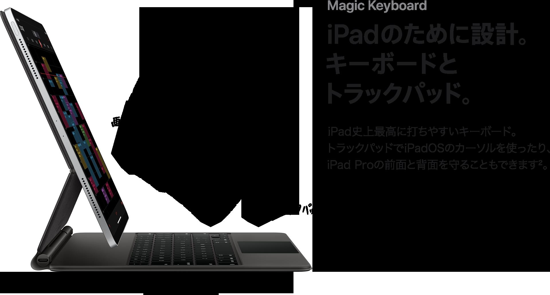 マジックキーボード