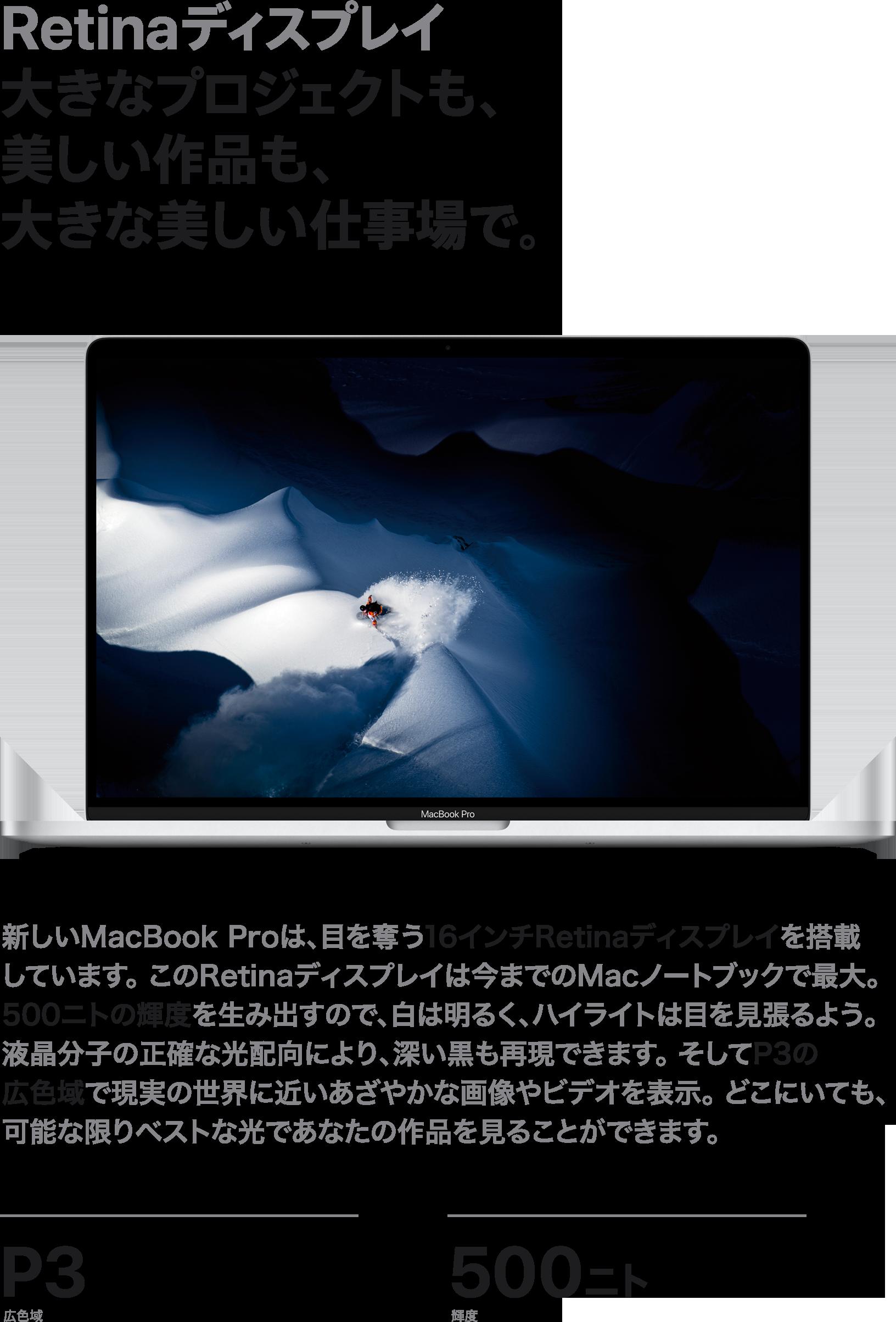 macbookpro Retinaディスプレイ